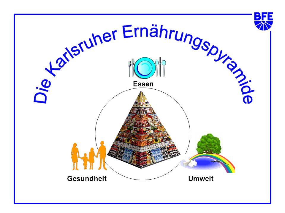 Wer steckt hinter der Karlsruher Ernährungspyramide.