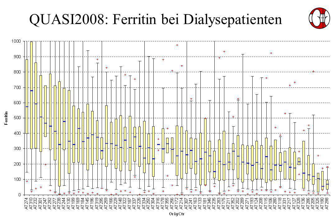 QUASI2008: Ferritin bei Dialysepatienten