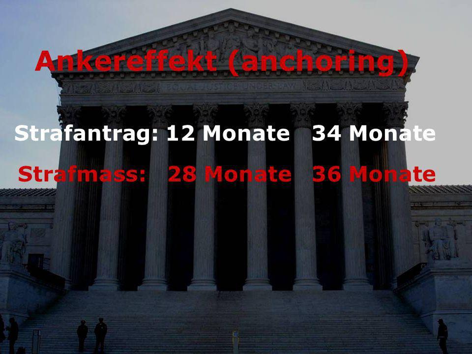 Strafantrag: 12 Monate Strafmass: 28 Monate 34 Monate 36 Monate Ankereffekt (anchoring)