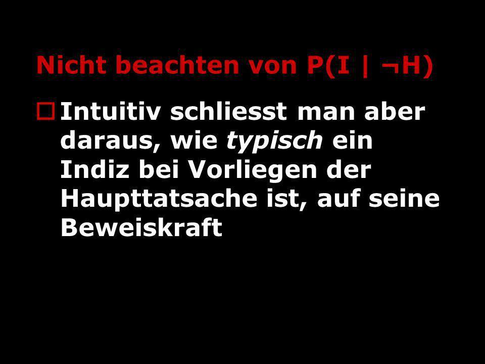 Nicht beachten von P(I   ¬H) Intuitiv schliesst man aber daraus, wie typisch ein Indiz bei Vorliegen der Haupttatsache ist, auf seine Beweiskraft