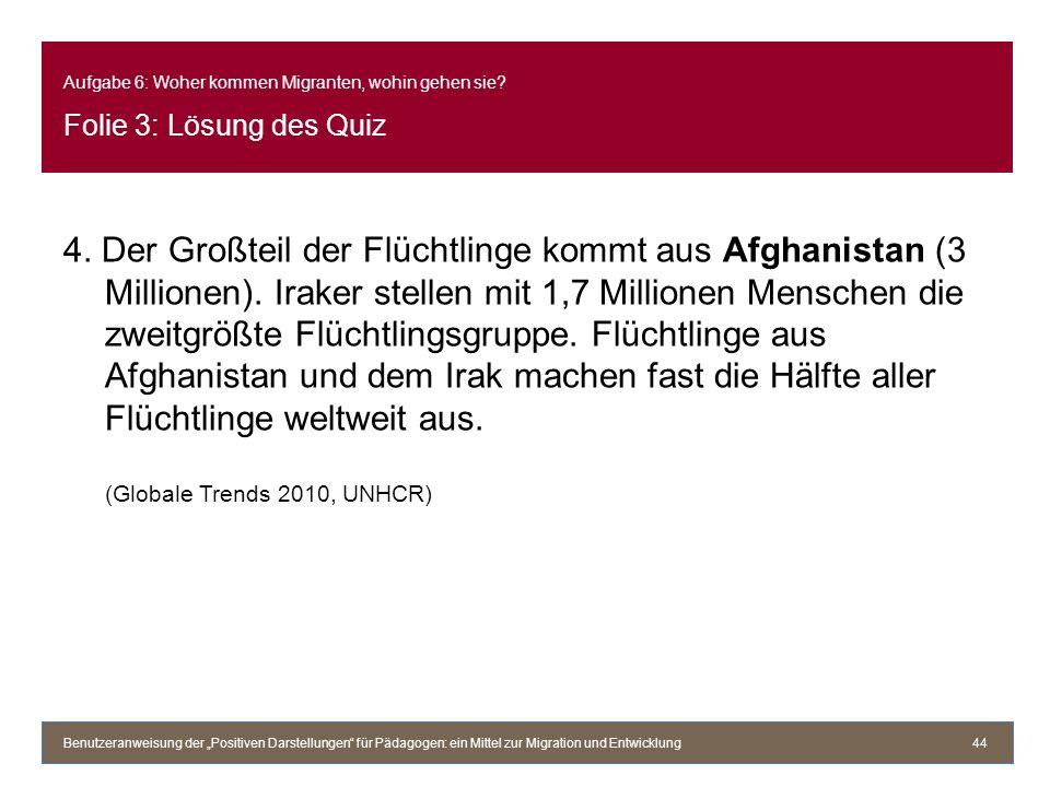 Aufgabe 6: Woher kommen Migranten, wohin gehen sie? Folie 3: Lösung des Quiz 4. Der Großteil der Flüchtlinge kommt aus Afghanistan (3 Millionen). Irak