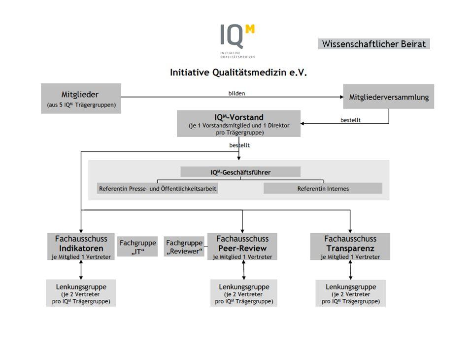 IQM 15 Mitgliederstruktur nach DRG-Planbetten Größenverteilung der KH Wissenschaftlicher Beirat