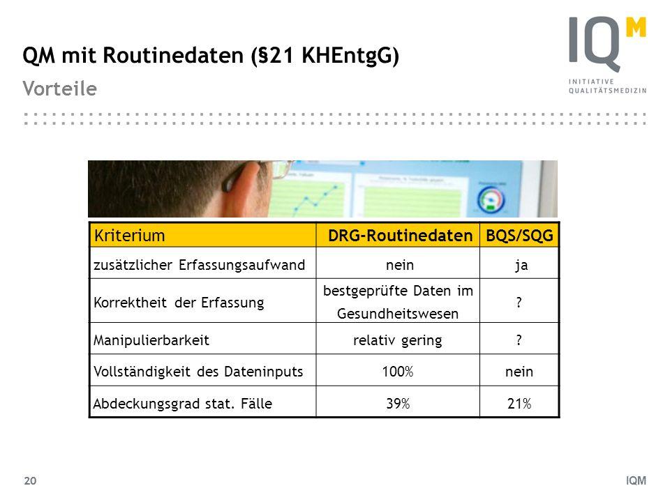IQM 20 QM mit Routinedaten (§21 KHEntgG) Vorteile Kriterium DRG-RoutinedatenBQS/SQG zusätzlicher Erfassungsaufwand nein ja Korrektheit der Erfassung b