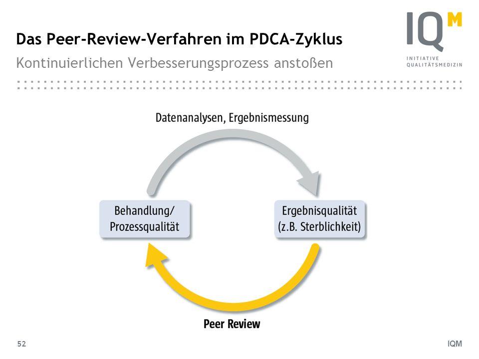 IQM 52 Das Peer-Review-Verfahren im PDCA-Zyklus Kontinuierlichen Verbesserungsprozess anstoßen