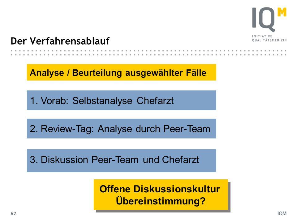 IQM 62 Der Verfahrensablauf 3. Diskussion Peer-Team und Chefarzt Offene Diskussionskultur Übereinstimmung? Offene Diskussionskultur Übereinstimmung? A