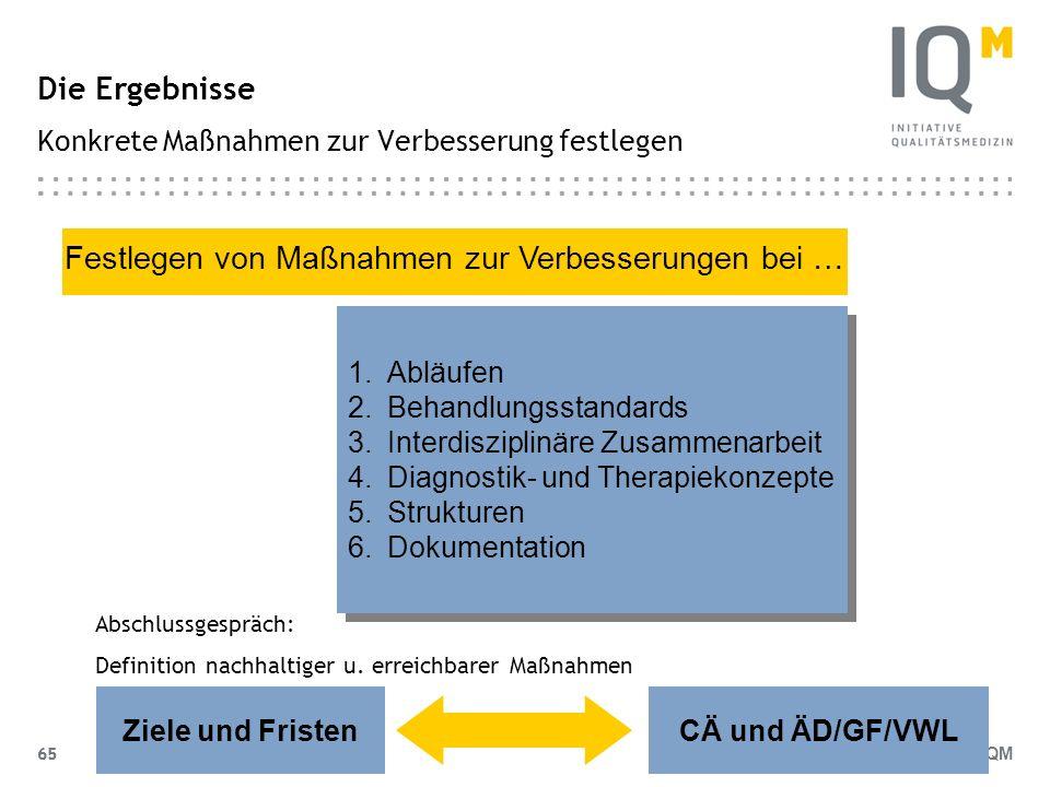 IQM 65 Die Ergebnisse Konkrete Maßnahmen zur Verbesserung festlegen Festlegen von Maßnahmen zur Verbesserungen bei … 1.Abläufen 2.Behandlungsstandards