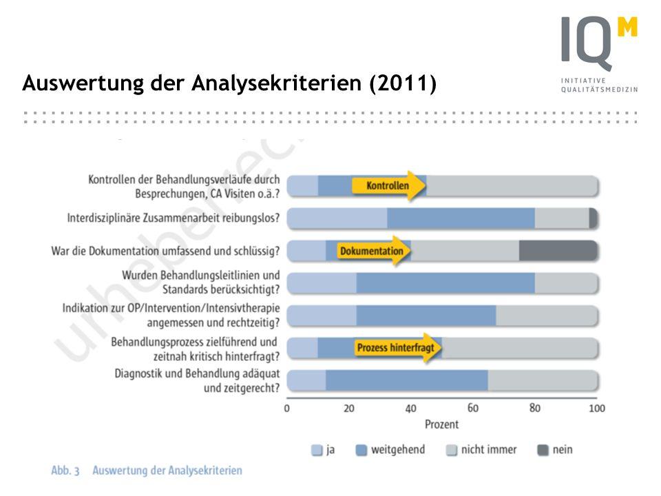 IQM 69 Auswertung der Analysekriterien (2011)