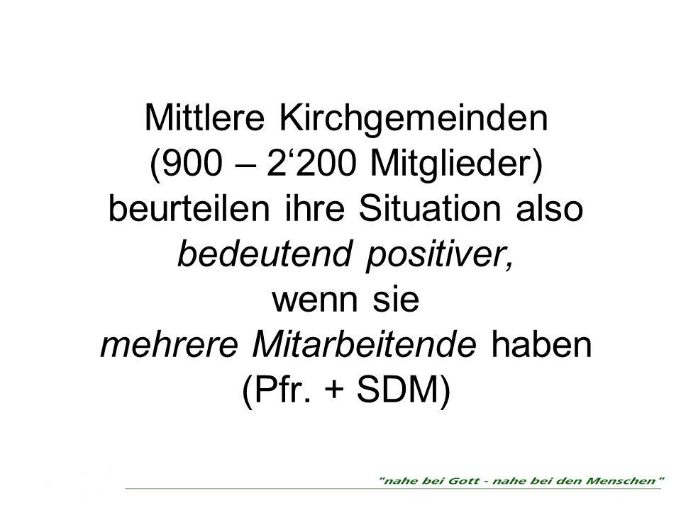 Mittlere Kirchgemeinden (900 – 2200 Mitglieder) beurteilen ihre Situation also bedeutend positiver, wenn sie mehrere Mitarbeitende haben (Pfr. + SDM)