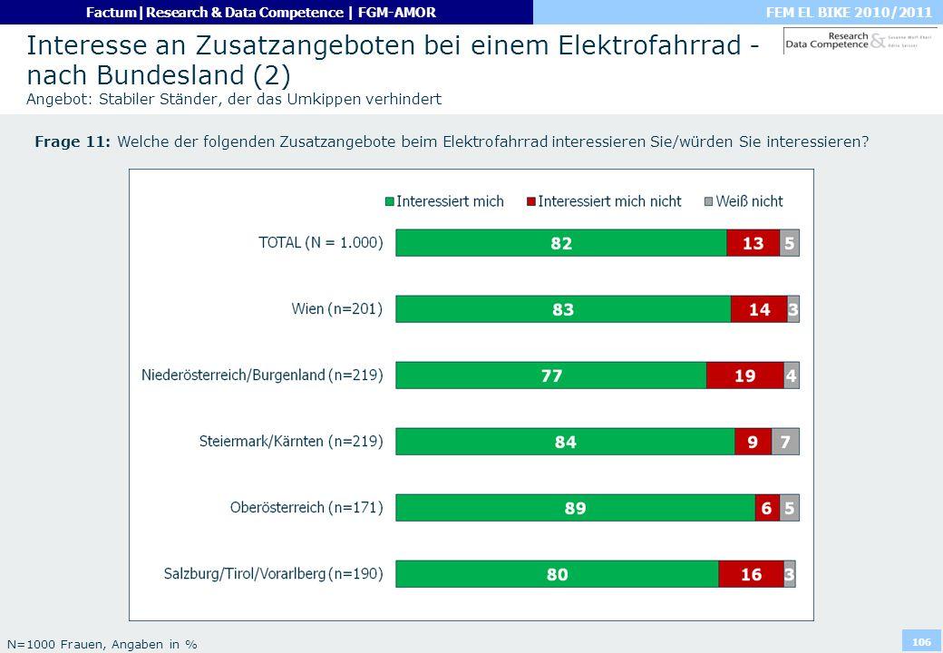 FEM EL BIKE 2010/2011Factum|Research & Data Competence | FGM-AMOR 106 Interesse an Zusatzangeboten bei einem Elektrofahrrad - nach Bundesland (2) Ange