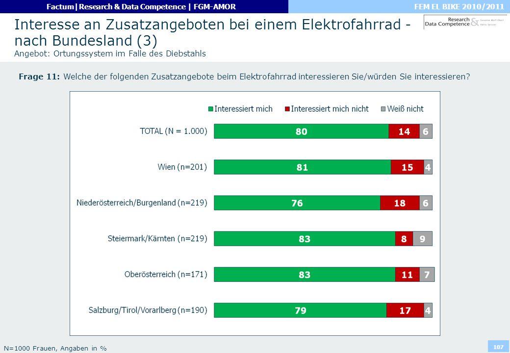 FEM EL BIKE 2010/2011Factum|Research & Data Competence | FGM-AMOR 107 Interesse an Zusatzangeboten bei einem Elektrofahrrad - nach Bundesland (3) Ange