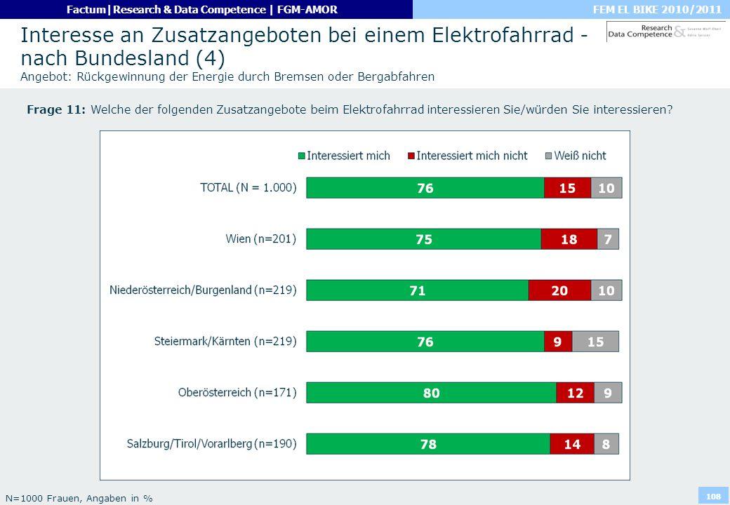 FEM EL BIKE 2010/2011Factum|Research & Data Competence | FGM-AMOR 108 Interesse an Zusatzangeboten bei einem Elektrofahrrad - nach Bundesland (4) Ange