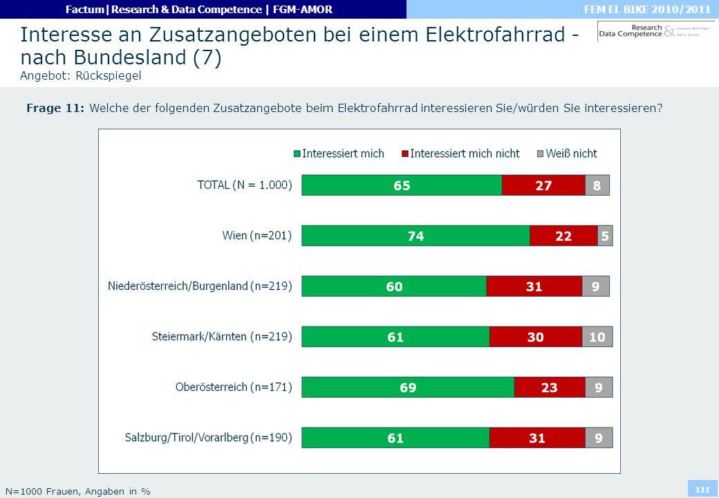 FEM EL BIKE 2010/2011Factum|Research & Data Competence | FGM-AMOR 111 Interesse an Zusatzangeboten bei einem Elektrofahrrad - nach Bundesland (7) Ange
