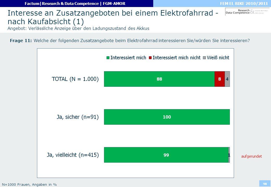 FEM EL BIKE 2010/2011Factum|Research & Data Competence | FGM-AMOR 98 Interesse an Zusatzangeboten bei einem Elektrofahrrad - nach Kaufabsicht (1) Ange