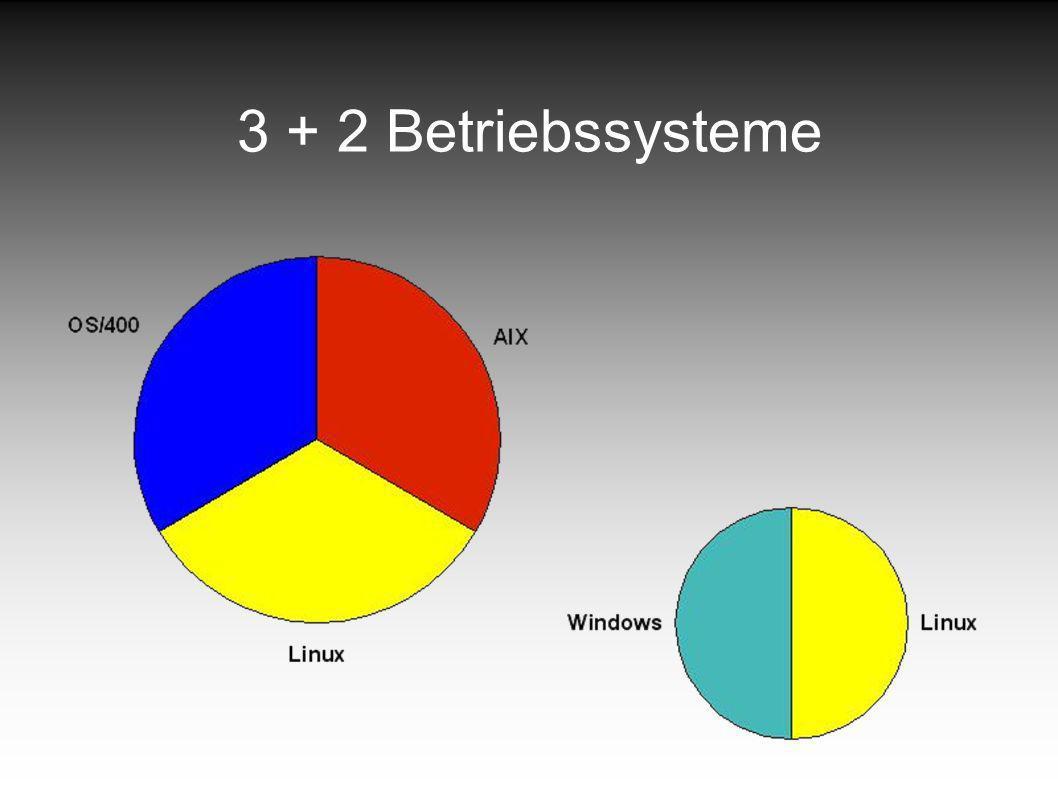 3 + 2 Betriebssysteme