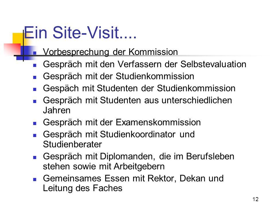 12 Ein Site-Visit....