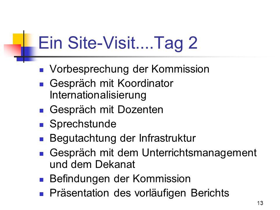 13 Ein Site-Visit....Tag 2 Vorbesprechung der Kommission Gespräch mit Koordinator Internationalisierung Gespräch mit Dozenten Sprechstunde Begutachtung der Infrastruktur Gespräch mit dem Unterrichtsmanagement und dem Dekanat Befindungen der Kommission Präsentation des vorläufigen Berichts