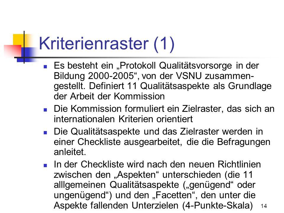 14 Kriterienraster (1) Es besteht ein Protokoll Qualitätsvorsorge in der Bildung 2000-2005, von der VSNU zusammen- gestellt.