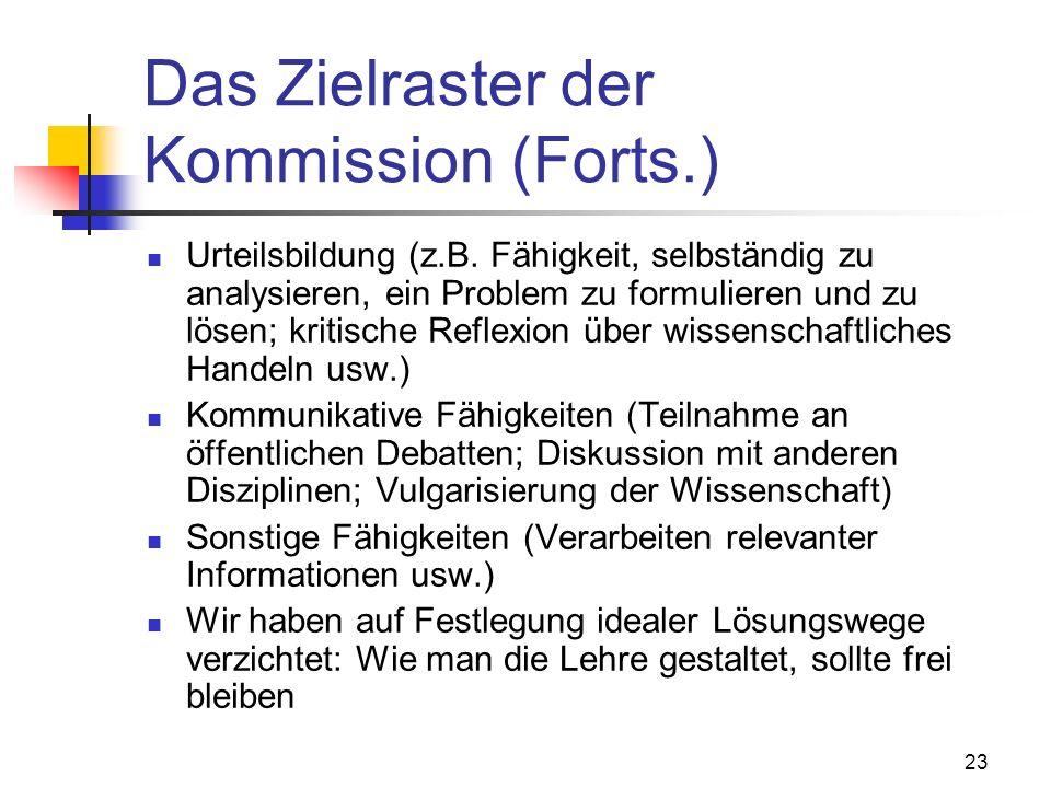 23 Das Zielraster der Kommission (Forts.) Urteilsbildung (z.B.