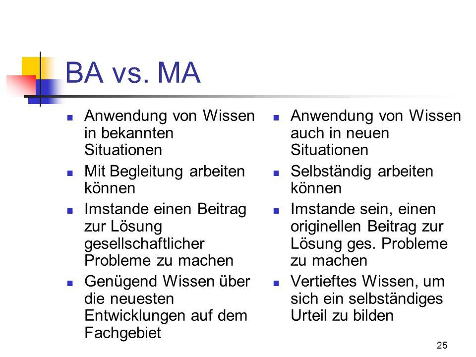 25 BA vs.