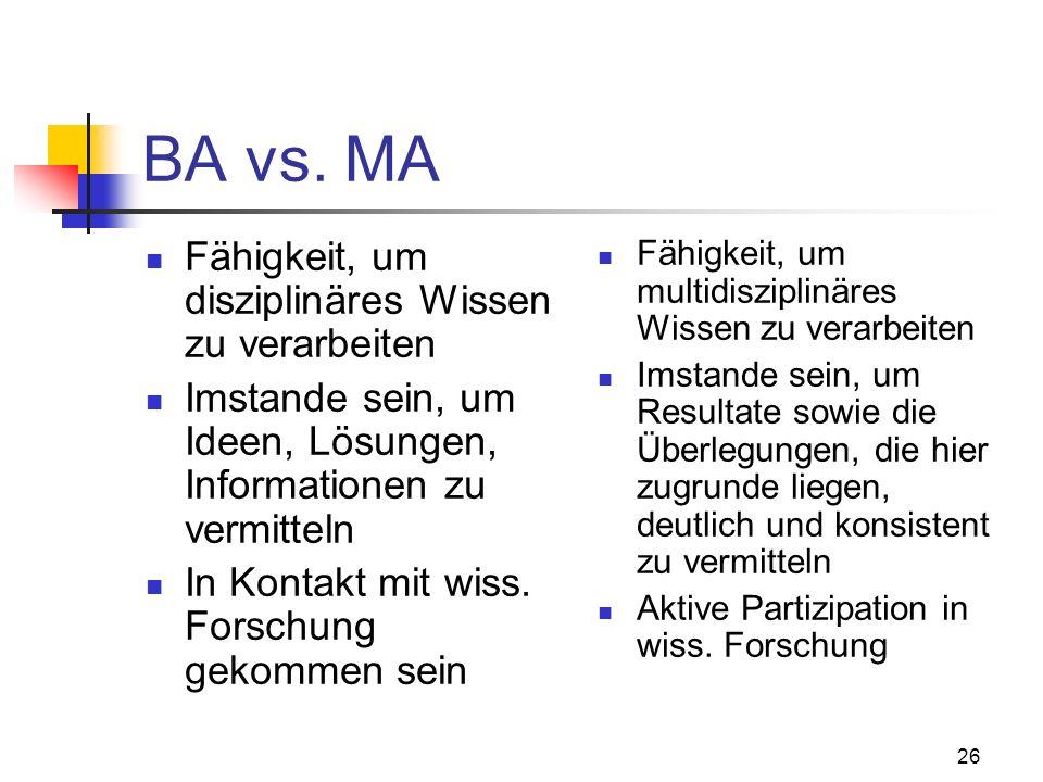 26 BA vs.
