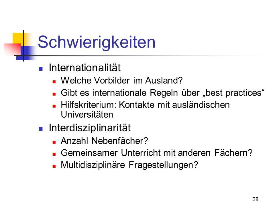 28 Schwierigkeiten Internationalität Welche Vorbilder im Ausland.