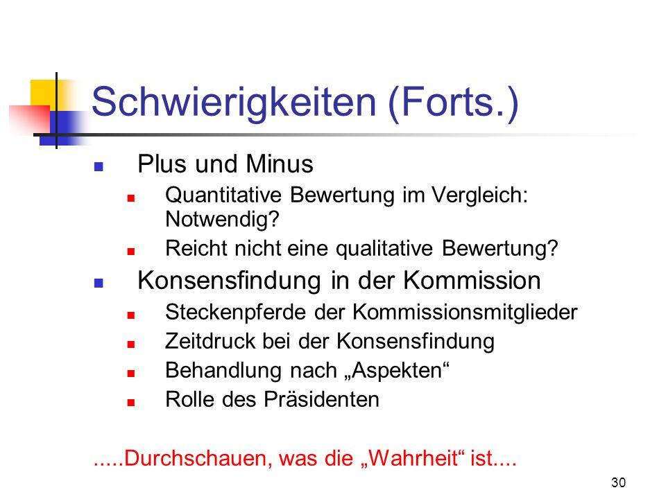 30 Schwierigkeiten (Forts.) Plus und Minus Quantitative Bewertung im Vergleich: Notwendig.