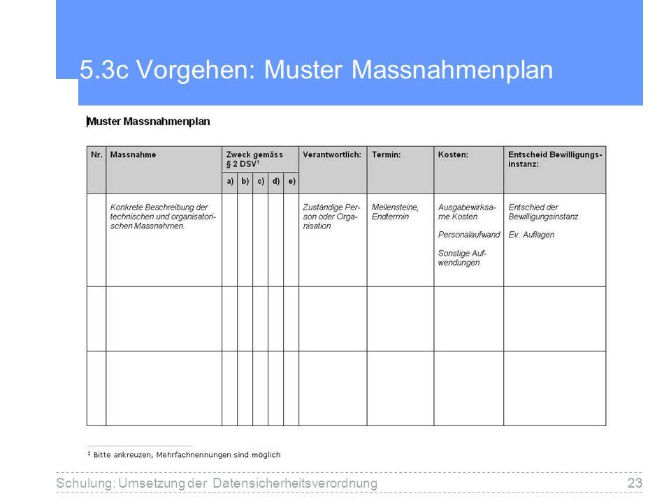 23 5.3c Vorgehen: Muster Massnahmenplan Schulung: Umsetzung der Datensicherheitsverordnung