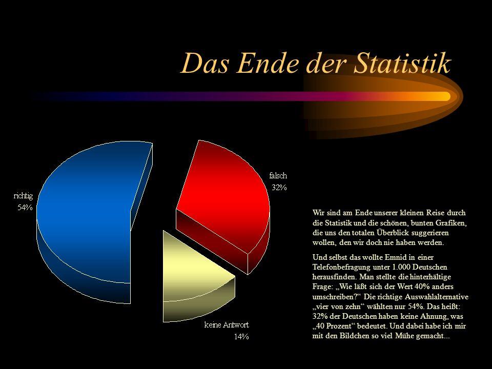 Das Ende der Statistik Wir sind am Ende unserer kleinen Reise durch die Statistik und die schönen, bunten Grafiken, die uns den totalen Überblick suggerieren wollen, den wir doch nie haben werden.