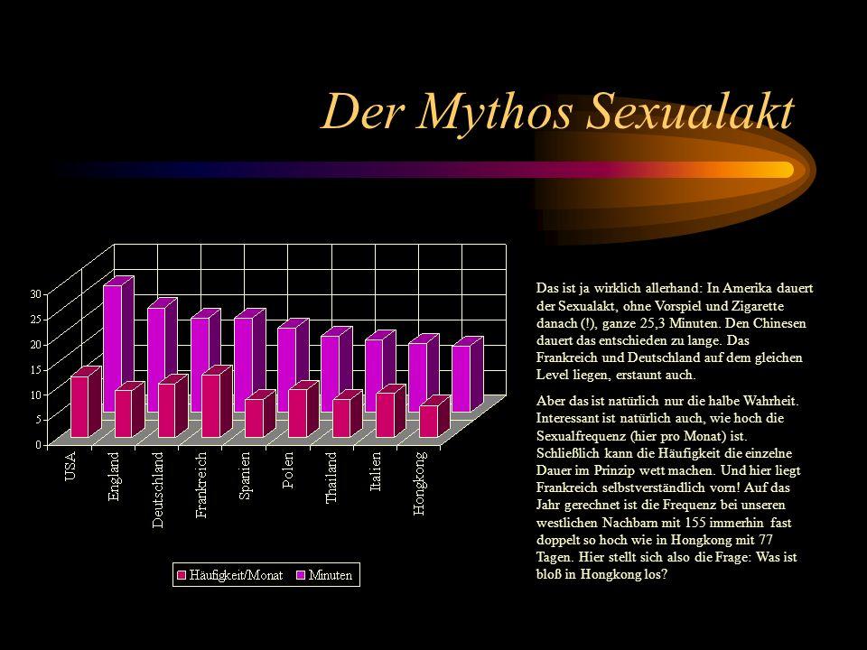 Der Mythos Sexualakt Das ist ja wirklich allerhand: In Amerika dauert der Sexualakt, ohne Vorspiel und Zigarette danach (!), ganze 25,3 Minuten.