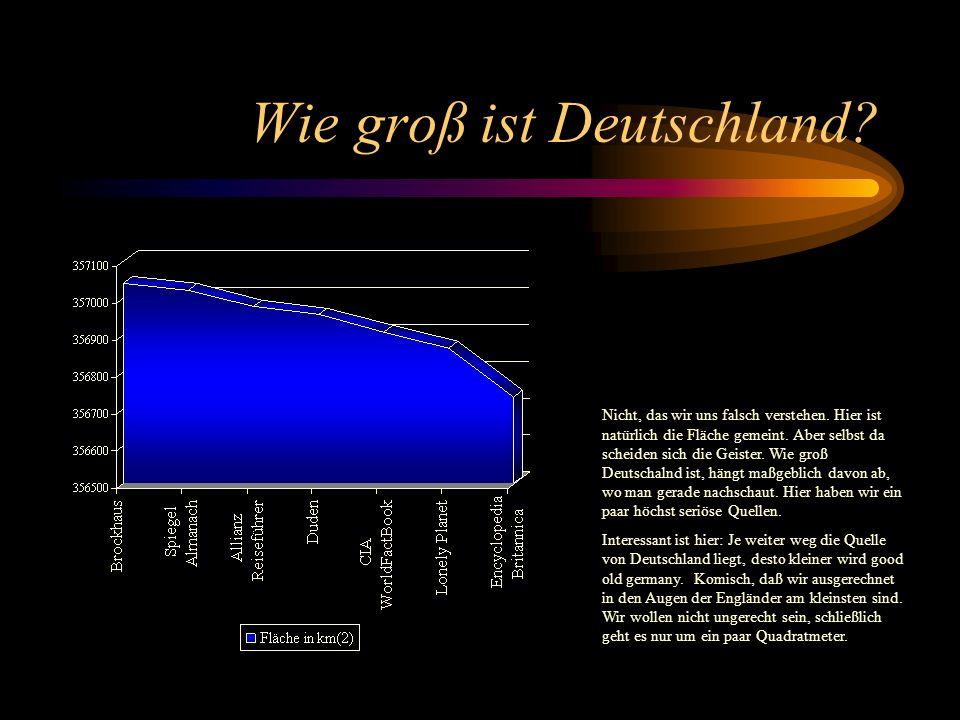 Wie groß ist Deutschland.Nicht, das wir uns falsch verstehen.