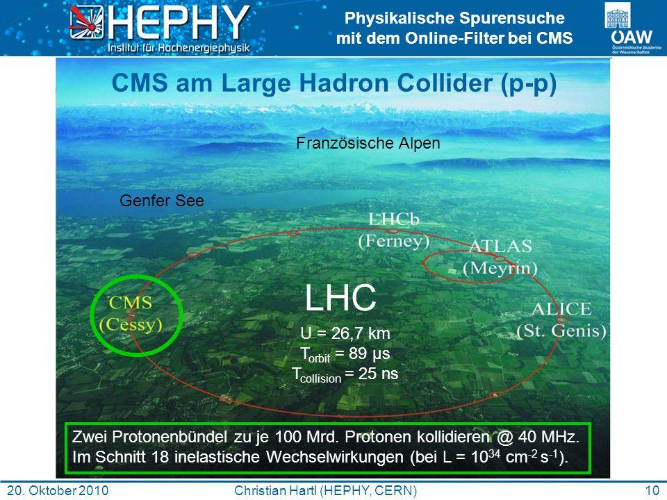 Physikalische Spurensuche mit dem Online-Filter bei CMS 10Christian Hartl (HEPHY, CERN)20. Oktober 2010 CMS am Large Hadron Collider (p-p) Französisch