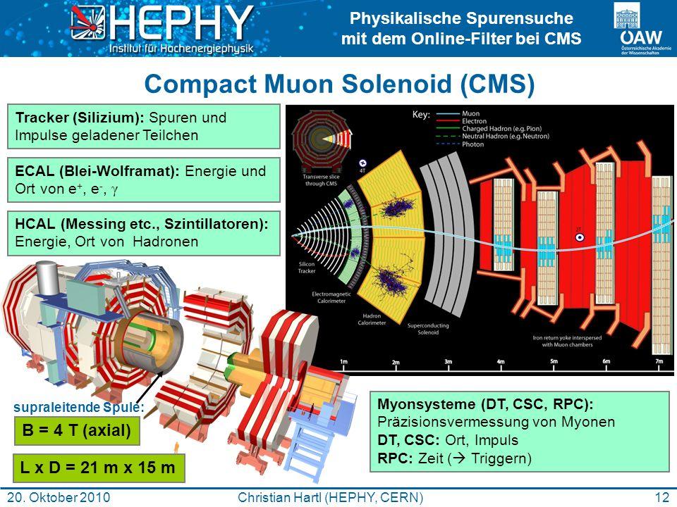 Physikalische Spurensuche mit dem Online-Filter bei CMS 12Christian Hartl (HEPHY, CERN)20. Oktober 2010 Compact Muon Solenoid (CMS) L x D = 21 m x 15