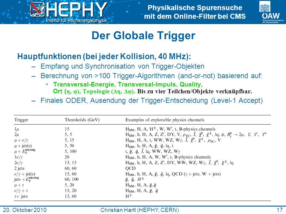 Physikalische Spurensuche mit dem Online-Filter bei CMS 17Christian Hartl (HEPHY, CERN)20. Oktober 2010 Der Globale Trigger Hauptfunktionen (bei jeder