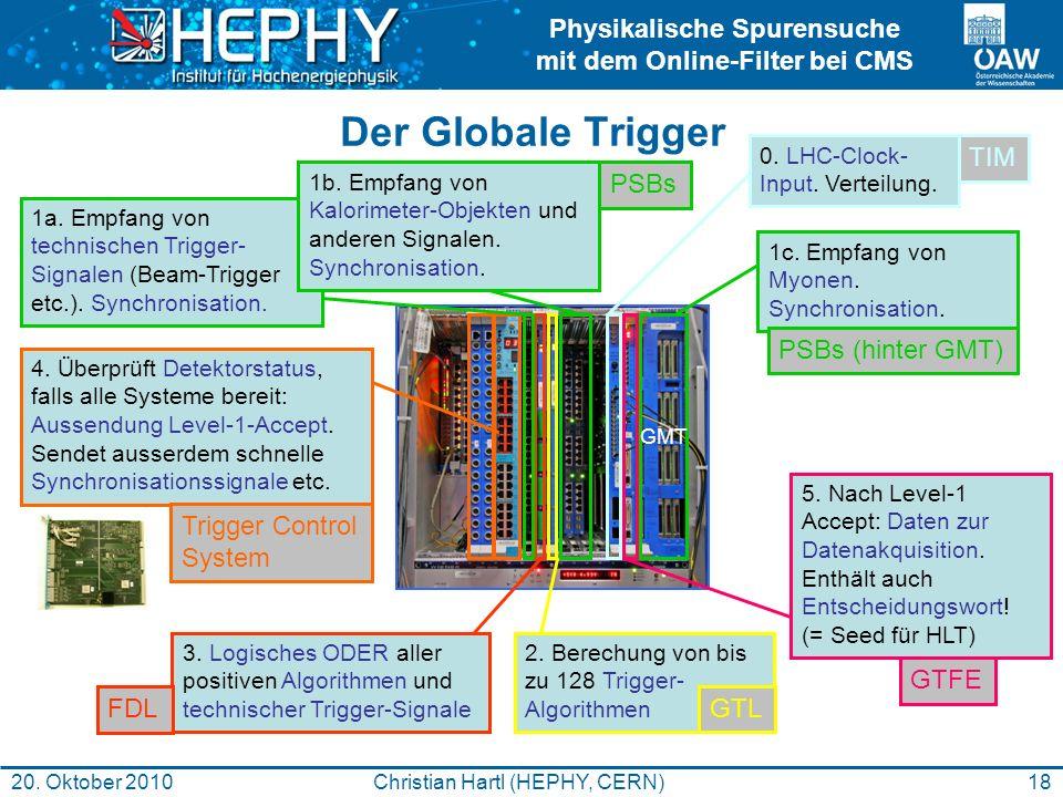 Physikalische Spurensuche mit dem Online-Filter bei CMS 18Christian Hartl (HEPHY, CERN)20. Oktober 2010 1a. Empfang von technischen Trigger- Signalen