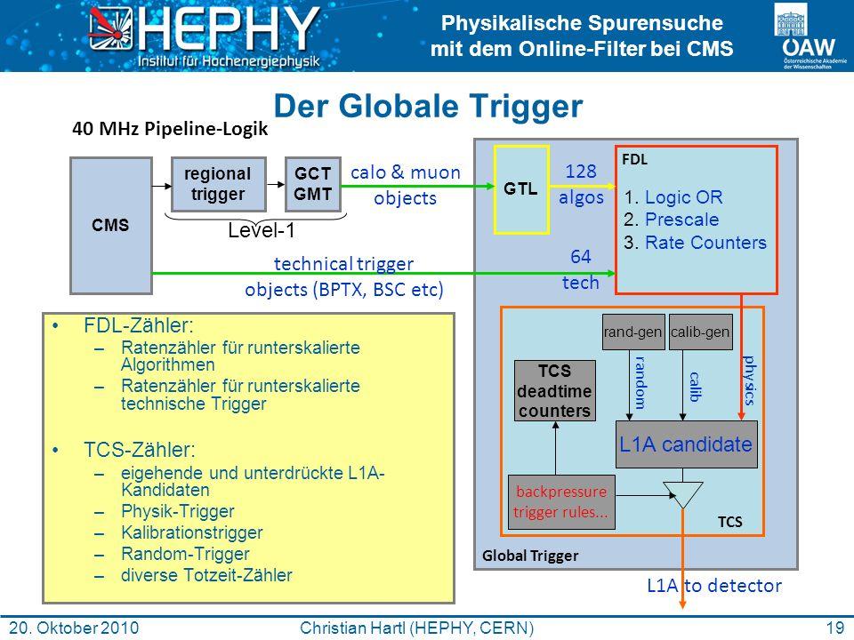 Physikalische Spurensuche mit dem Online-Filter bei CMS 19Christian Hartl (HEPHY, CERN)20. Oktober 2010 Der Globale Trigger FDL-Zähler: –Ratenzähler f