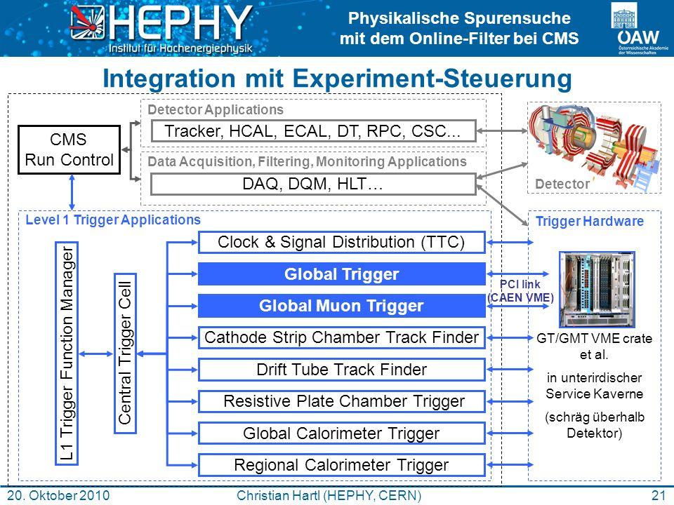 Physikalische Spurensuche mit dem Online-Filter bei CMS 21Christian Hartl (HEPHY, CERN)20. Oktober 2010 Integration mit Experiment-Steuerung CMS Run C