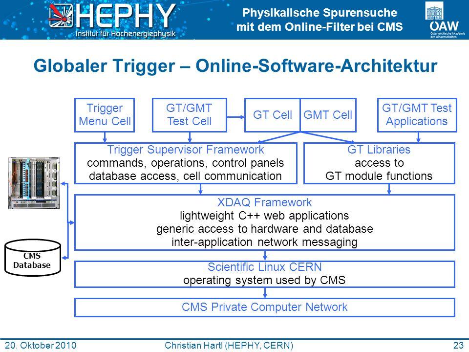 Physikalische Spurensuche mit dem Online-Filter bei CMS 23Christian Hartl (HEPHY, CERN)20. Oktober 2010 Globaler Trigger – Online-Software-Architektur