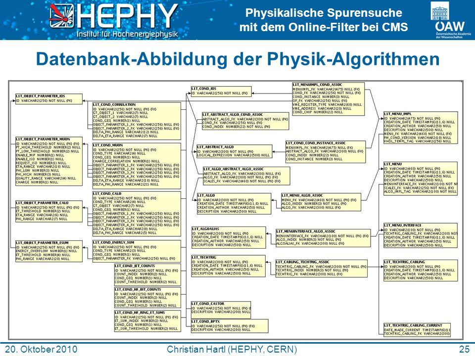 Physikalische Spurensuche mit dem Online-Filter bei CMS 25Christian Hartl (HEPHY, CERN)20. Oktober 2010 Datenbank-Abbildung der Physik-Algorithmen