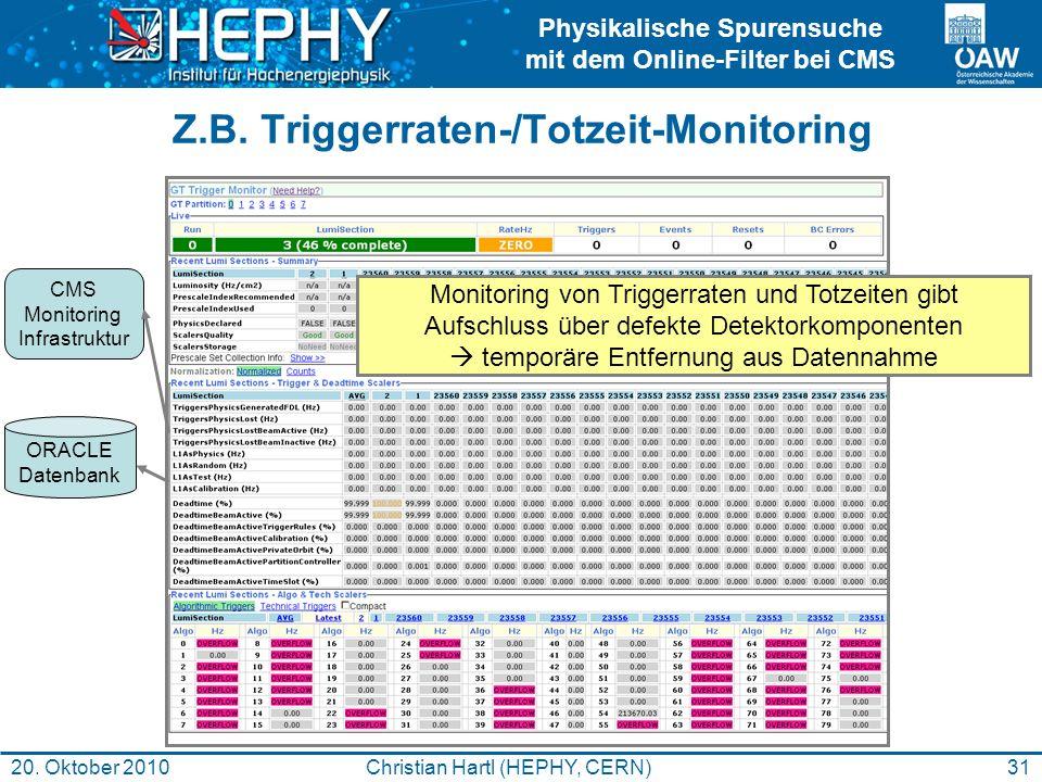 Physikalische Spurensuche mit dem Online-Filter bei CMS 31Christian Hartl (HEPHY, CERN)20. Oktober 2010 Z.B. Triggerraten-/Totzeit-Monitoring Monitori