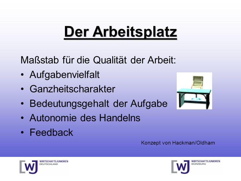 Der Arbeitsplatz Maßstab für die Qualität der Arbeit: Aufgabenvielfalt Ganzheitscharakter Bedeutungsgehalt der Aufgabe Autonomie des Handelns Feedback