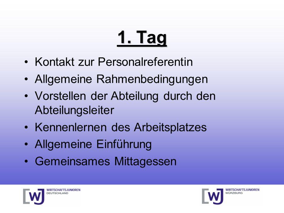 1. Tag Kontakt zur Personalreferentin Allgemeine Rahmenbedingungen Vorstellen der Abteilung durch den Abteilungsleiter Kennenlernen des Arbeitsplatzes