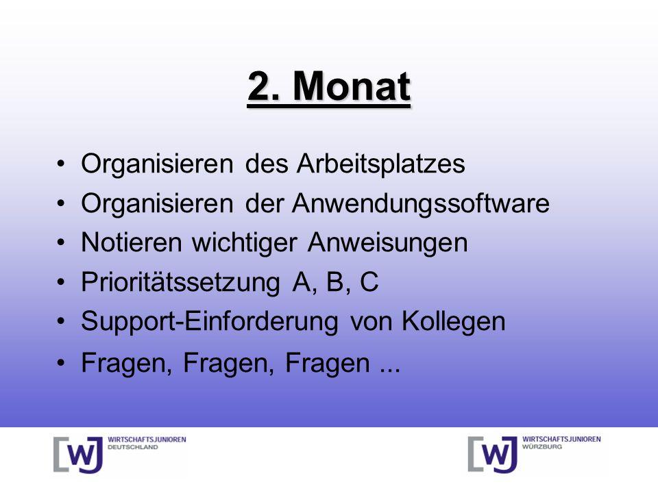 2. Monat Organisieren des Arbeitsplatzes Organisieren der Anwendungssoftware Notieren wichtiger Anweisungen Prioritätssetzung A, B, C Support-Einforde