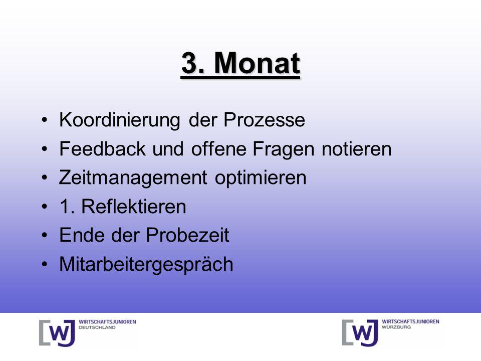 3. Monat Koordinierung der Prozesse Feedback und offene Fragen notieren Zeitmanagement optimieren 1. Reflektieren Ende der Probezeit Mitarbeitergesprä