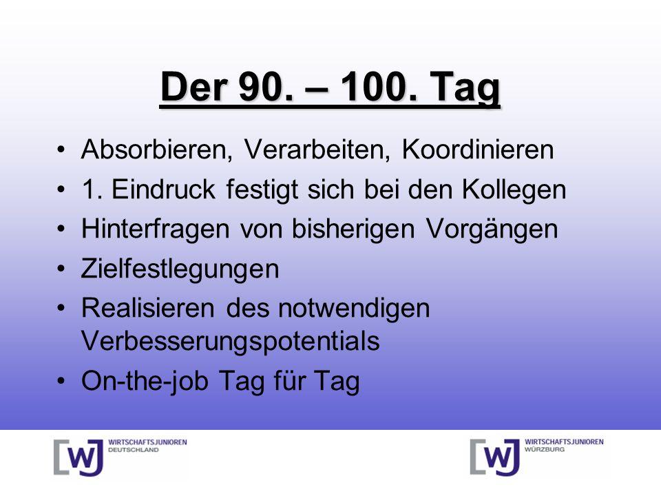 Der 90. – 100. Tag Absorbieren, Verarbeiten, Koordinieren 1. Eindruck festigt sich bei den Kollegen Hinterfragen von bisherigen Vorgängen Zielfestlegu