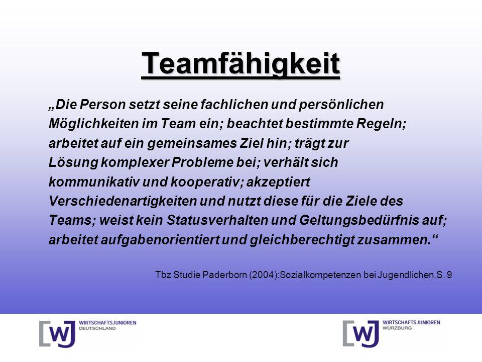 Teamfähigkeit Die Person setzt seine fachlichen und persönlichen Möglichkeiten im Team ein; beachtet bestimmte Regeln; arbeitet auf ein gemeinsames Ziel hin; trägt zur Lösung komplexer Probleme bei; verhält sich kommunikativ und kooperativ; akzeptiert Verschiedenartigkeiten und nutzt diese für die Ziele des Teams; weist kein Statusverhalten und Geltungsbedürfnis auf; arbeitet aufgabenorientiert und gleichberechtigt zusammen.