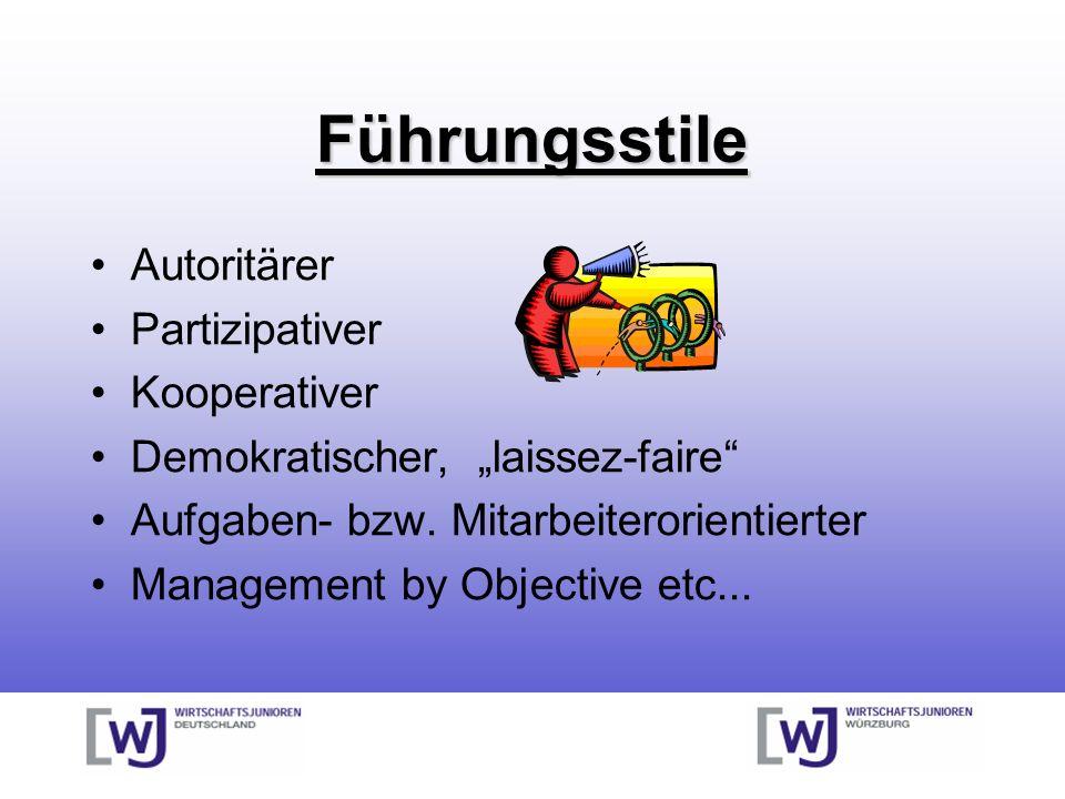 Führungsstile Autoritärer Partizipativer Kooperativer Demokratischer, laissez-faire Aufgaben- bzw. Mitarbeiterorientierter Management by Objective etc