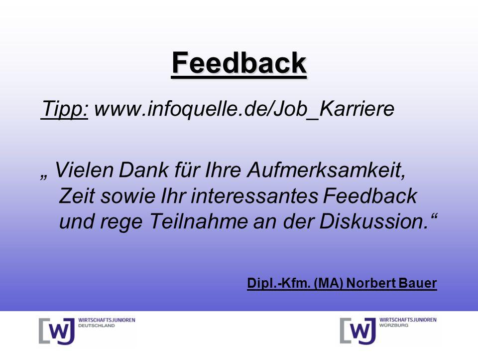 Feedback Tipp: www.infoquelle.de/Job_Karriere Vielen Dank für Ihre Aufmerksamkeit, Zeit sowie Ihr interessantes Feedback und rege Teilnahme an der Dis