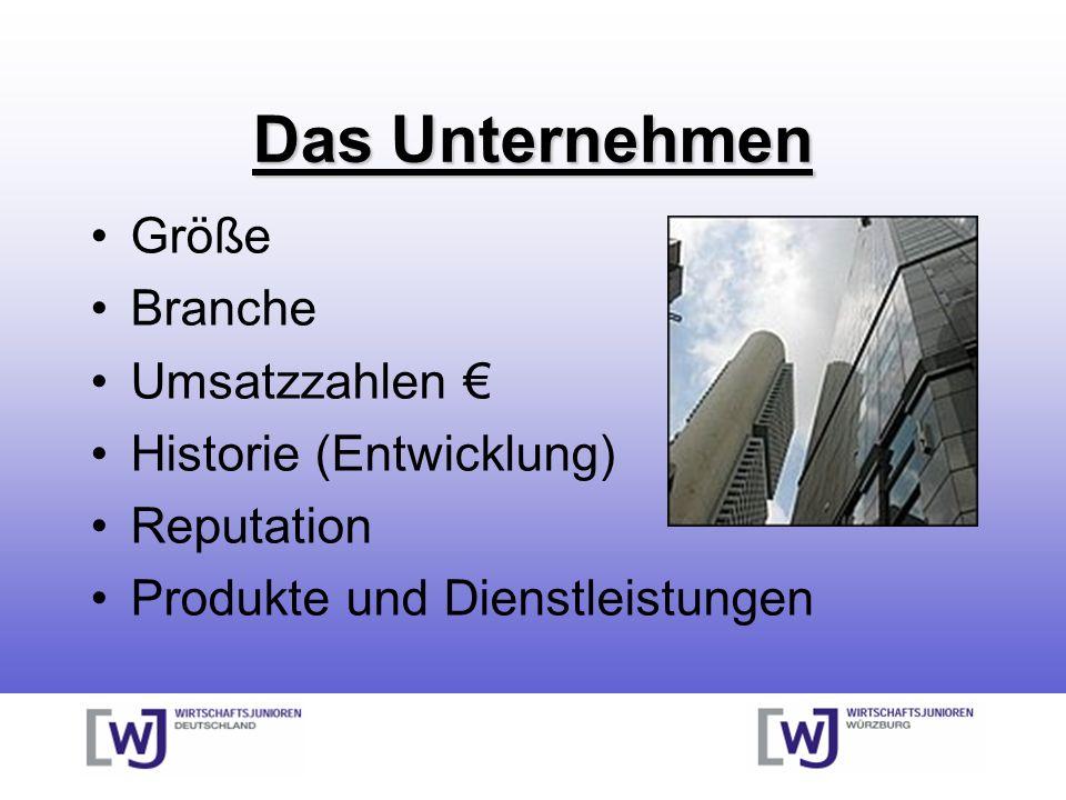 Das Unternehmen Größe Branche Umsatzzahlen Historie (Entwicklung) Reputation Produkte und Dienstleistungen