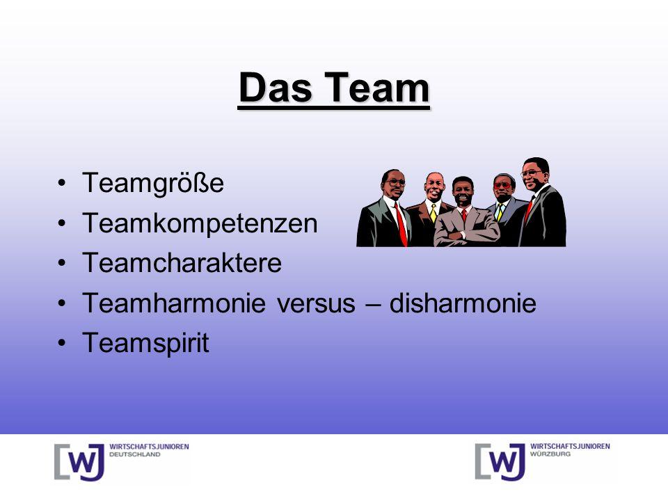 Das Team Teamgröße Teamkompetenzen Teamcharaktere Teamharmonie versus – disharmonie Teamspirit