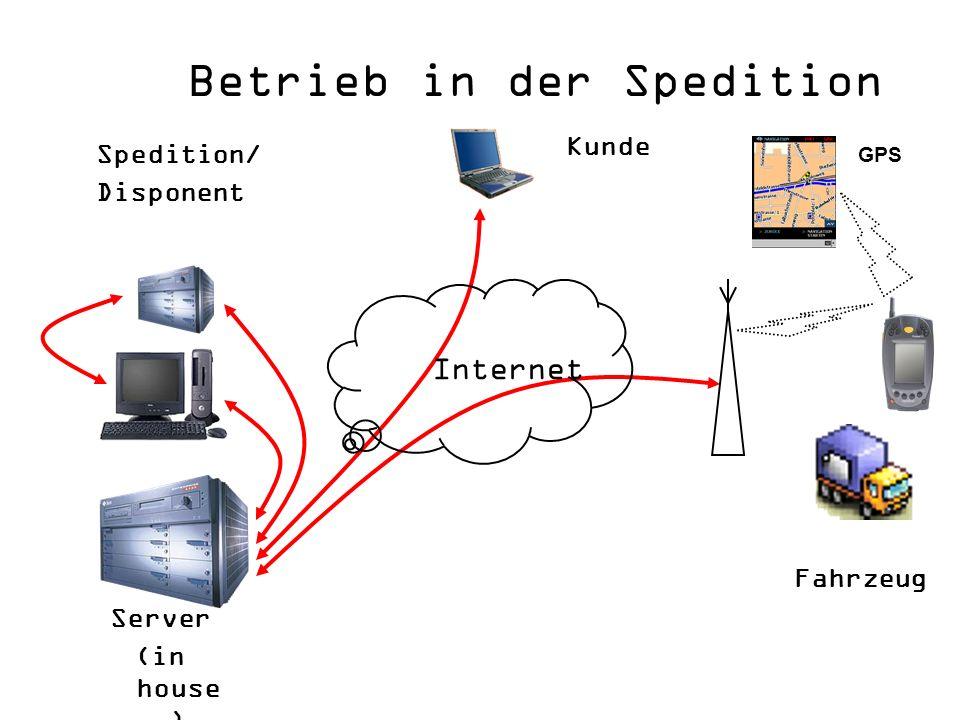 Betrieb in der Spedition Spedition/ Disponent Kunde Server (in house ) Internet Fahrzeug GPS
